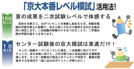 京大本番レベル模試の特徴